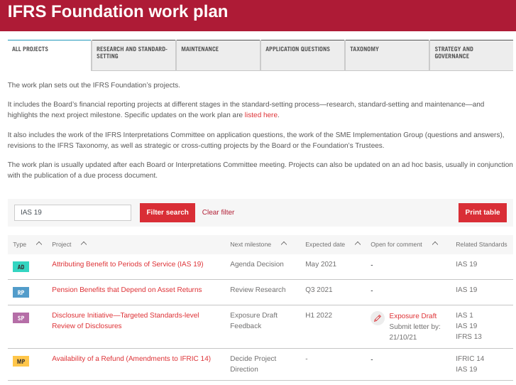 IFRS Foundation plan - IAS 19 projects